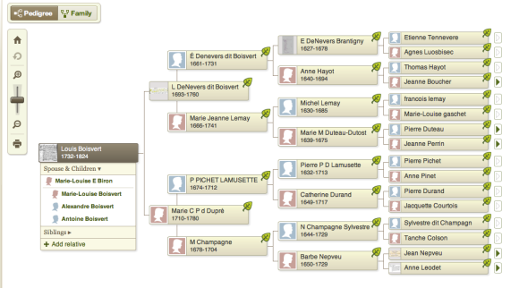 Edward Greenwood's great grandfather's family tree.  Source: screenshot of my Ancestry.com family tree.